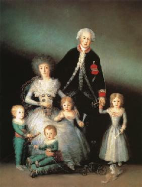 The Duke of Osuna and his Family 1788